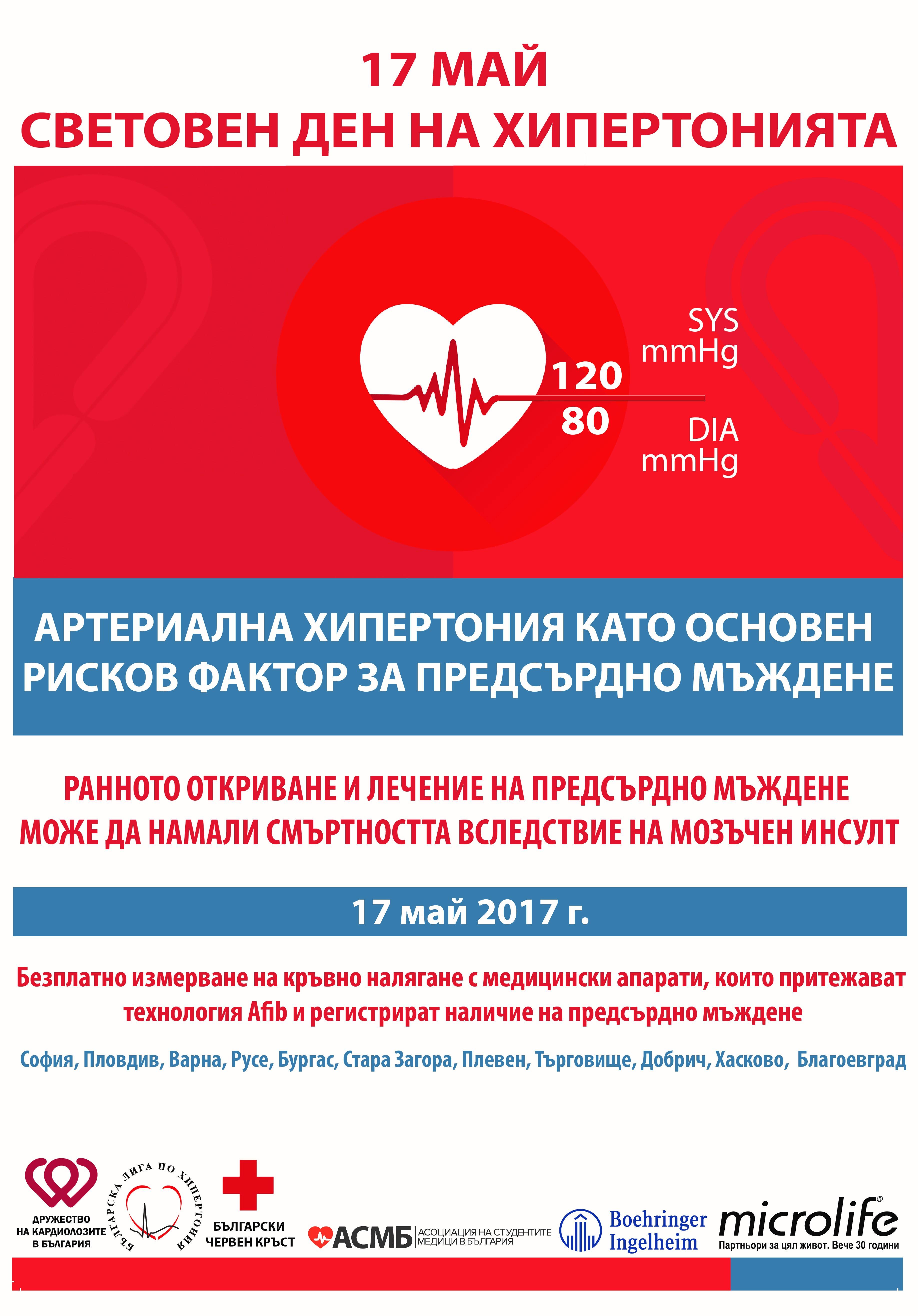 Световният ден на хипертонията- 17 май ще бъде отбелязан с Национална здравна кампания
